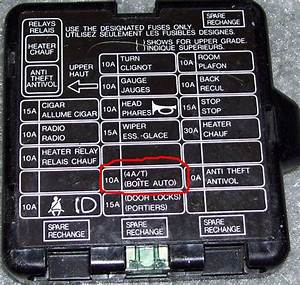 1998 Eclipse Fuse Box Location