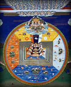 The Meru Cosmos In Buddhist Art And Culture