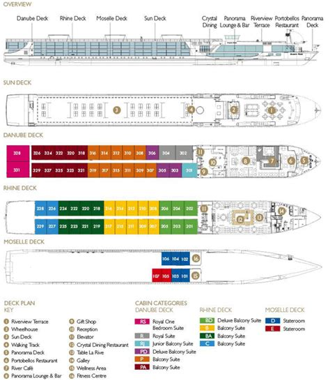 gem deck plans europe river cruises on scenic gem