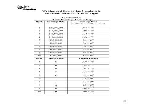 5 6 scientific notation worksheet proposalformstemplates