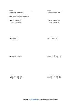 free finding slope from two points worksheet by timothy unkert tpt