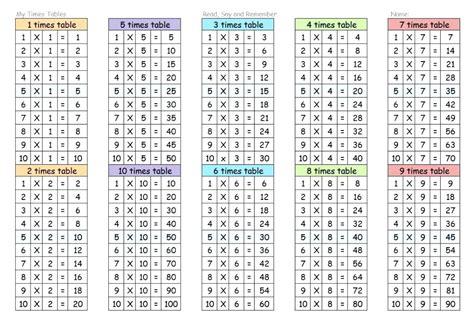 2x tables worksheets albertcoward co