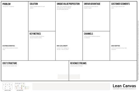 business card template word canva lean canvas template peerpex