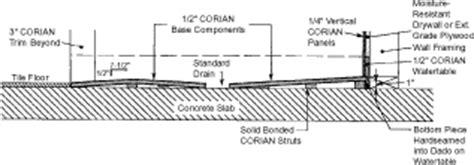 Ada Shower Threshold by Custom Options Kramer Shower Base Fabrications