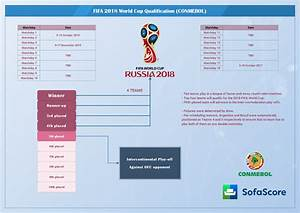 Fifa 2018 World Cup Qualifying