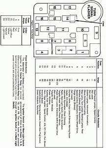 2016 Jeep Patriot Fuse Box Diagram