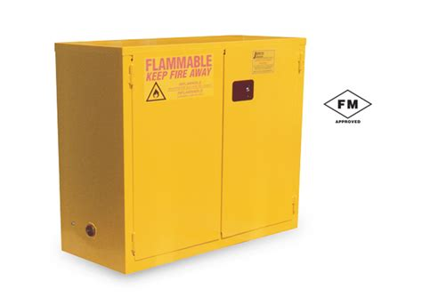 Flammable Cabinets Grounding Requirements by Flammable Cabinets