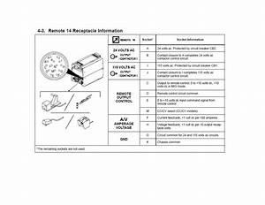 Miller Remote Wiring Diagram