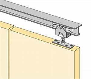 GRANT HARDWARE - SLIDING DOOR :: HETTICH 1260 SERIES DOOR ...