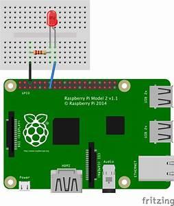 Javascript Robotics  Led Blink On Raspberry Pi With Johnny