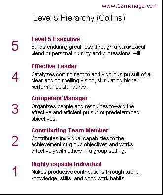 collins level  leadership knowledge center