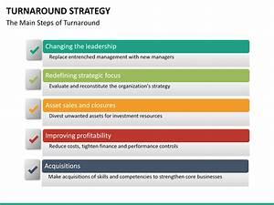 Turnaround Strategy Powerpoint Template