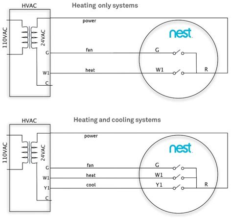 wiring diagram for the nest thermostat sle
