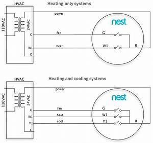 Dual Fuel Nest Thermostat Wiring Diagram