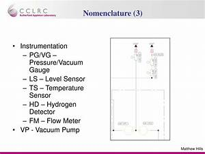 Ppt - Hydrogen System  U2013 Piping And Instrumentation Diagram Powerpoint Presentation