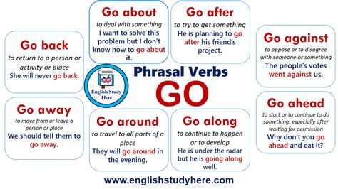 phrasal verbs   definitions  examples english