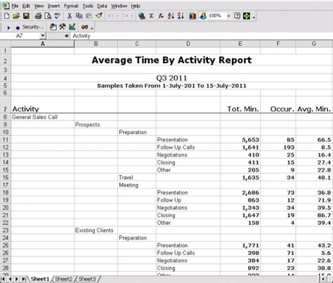 employee time studies timer pro professional