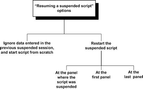 oracle scripting user guide