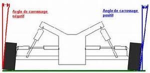 Angle De Carrossage : le mordu du rc ajustements ~ Maxctalentgroup.com Avis de Voitures