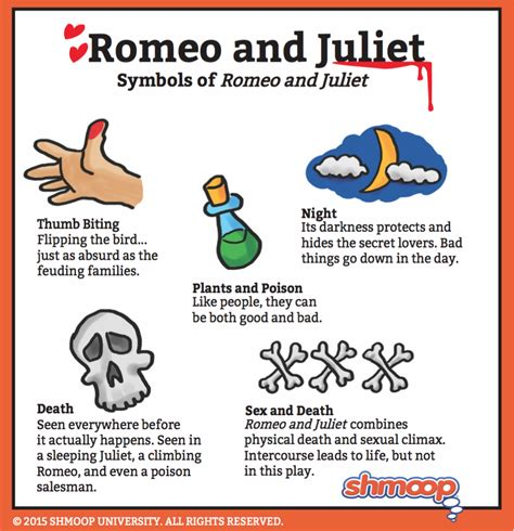 Symbolism In Romeo And Juliet Chart