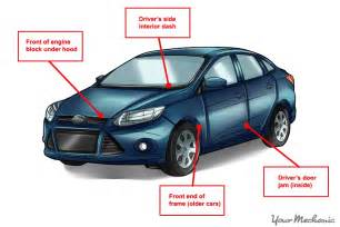 Vin Number On Car by How To Find Car Insurance Records Yourmechanic Advice