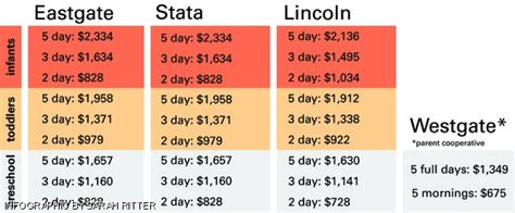 learning solutions daycare prices 225 | daycare prices