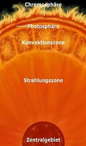 Masse Der Sonne Berechnen : die sonne physik online lernen ~ Themetempest.com Abrechnung