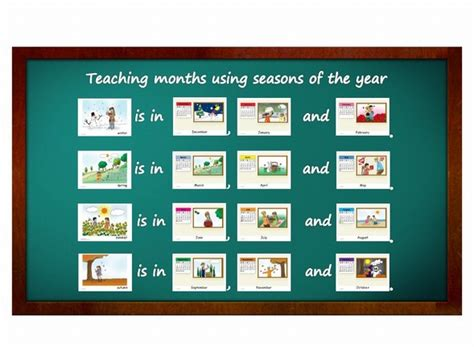 flashcards teaching activities months yo yee 862 | Months%20board