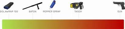 Wrap Bola Technology Bolawrap Technologies Enforcement Law