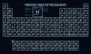 Periodic Table of Elements stock vector Image of chart