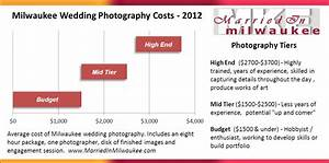 wedding dress style wedding photography comparison With how much is the average wedding photographer