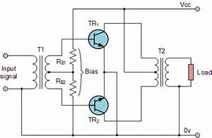 crossover distortion in amplifiers basic electronics With pull pull amplifier