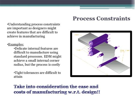 design for manufacturing chapter 5 basic design for manufacturing