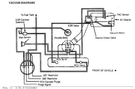 1990 Jeep Wrangler Vacuum Diagram by Vacuum Diagram Mj Tech Modification And Repairs
