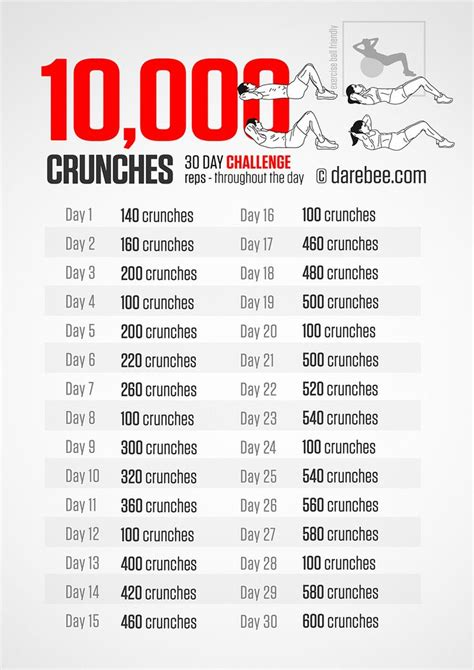 crunch challenge ideas  pinterest