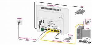 Router Mit Router Verbinden : router mit telefon verbinden mit tae f stecker oder anderem kabel computer pc internet ~ Eleganceandgraceweddings.com Haus und Dekorationen