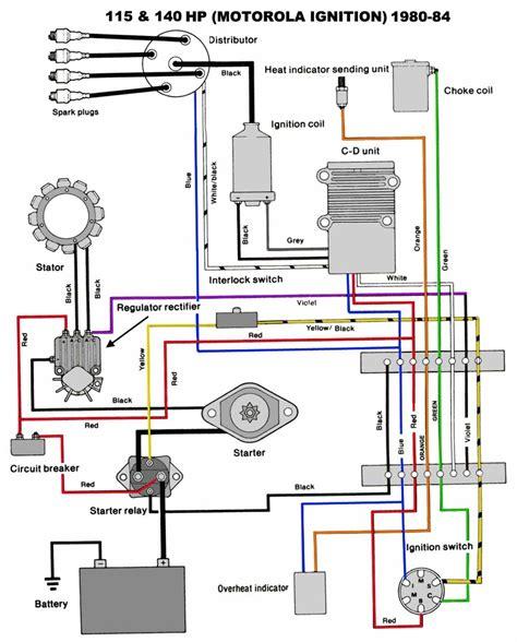 yamaha crux wiring diagram app co