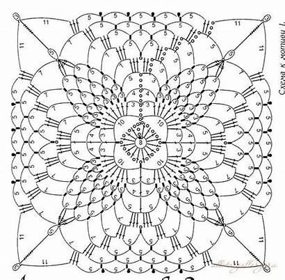Crochet Patrones Pattern Manteles Mandala Cuadrados Carpetas