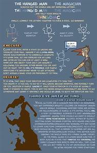 The Complete Psychonaut Field Manual  A Cartoon Guide To