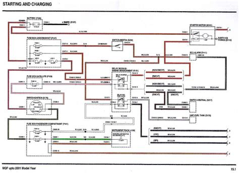 mgf starter motor wiring diagram starter motor connections mg rover org forums