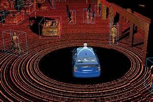 Faut Il Prendre Une Extension De Garantie Automobile : les voitures autonomes peuvent tre pirat es par un simple raspberry pi et un rayon laser printf ~ Medecine-chirurgie-esthetiques.com Avis de Voitures