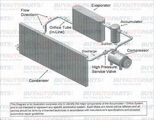 The Buyautoparts Com Ultimate Car A  C Buying Guide