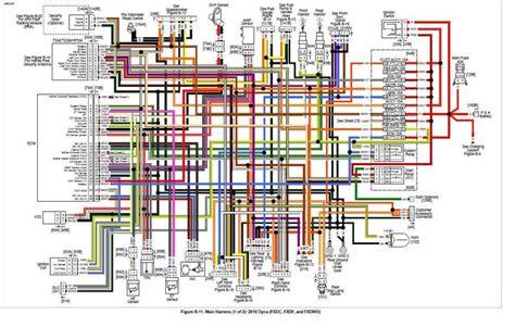 harley wire diagram free wiring diagrams schematics amazing softail elsystem harley
