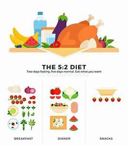 Healthy Eating Concept Keto Food Pyramid Stock Vector