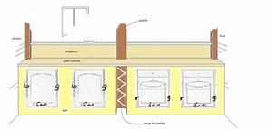 Couper Un Plan De Travail : plan de travail pour bar de cuisine plan de travail ~ Dailycaller-alerts.com Idées de Décoration