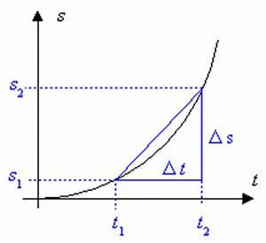 Durchschnittsgeschwindigkeit Berechnen Physik : beschleunigte bewegung ~ Themetempest.com Abrechnung