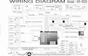Vehicle Wiring Diagram  Remote Start Top Bulldog Remote
