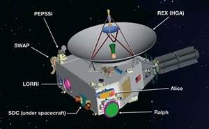 New Horizon probe back online after 9 year journey to Pluto