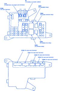 Honda Accord Fuse Box Block Circuit Breaker