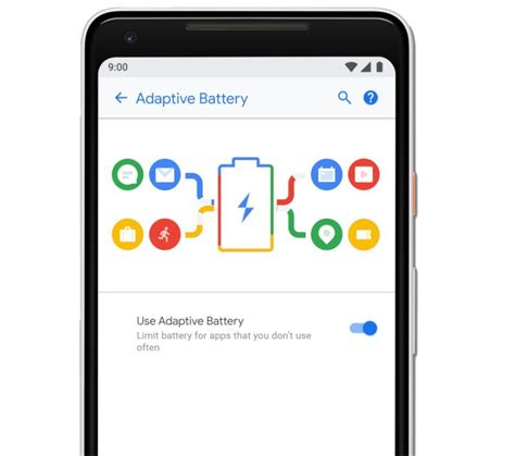 Top 5 Android P Features You Need To Know About